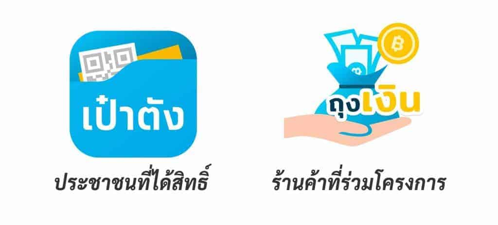 แอปเป๋าตังและแอปถุงเงิน
